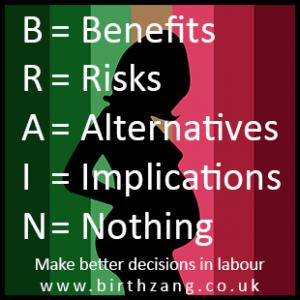 brain acronym for birth plan